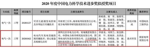 2020年度中国电力科学技术进步奖 项目.jpg